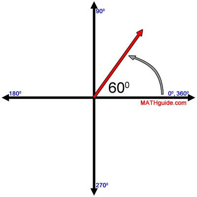 how to draw a 20 degree angle without a protractor