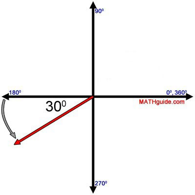 Degree Angle Calculator Angle For 330 Degrees